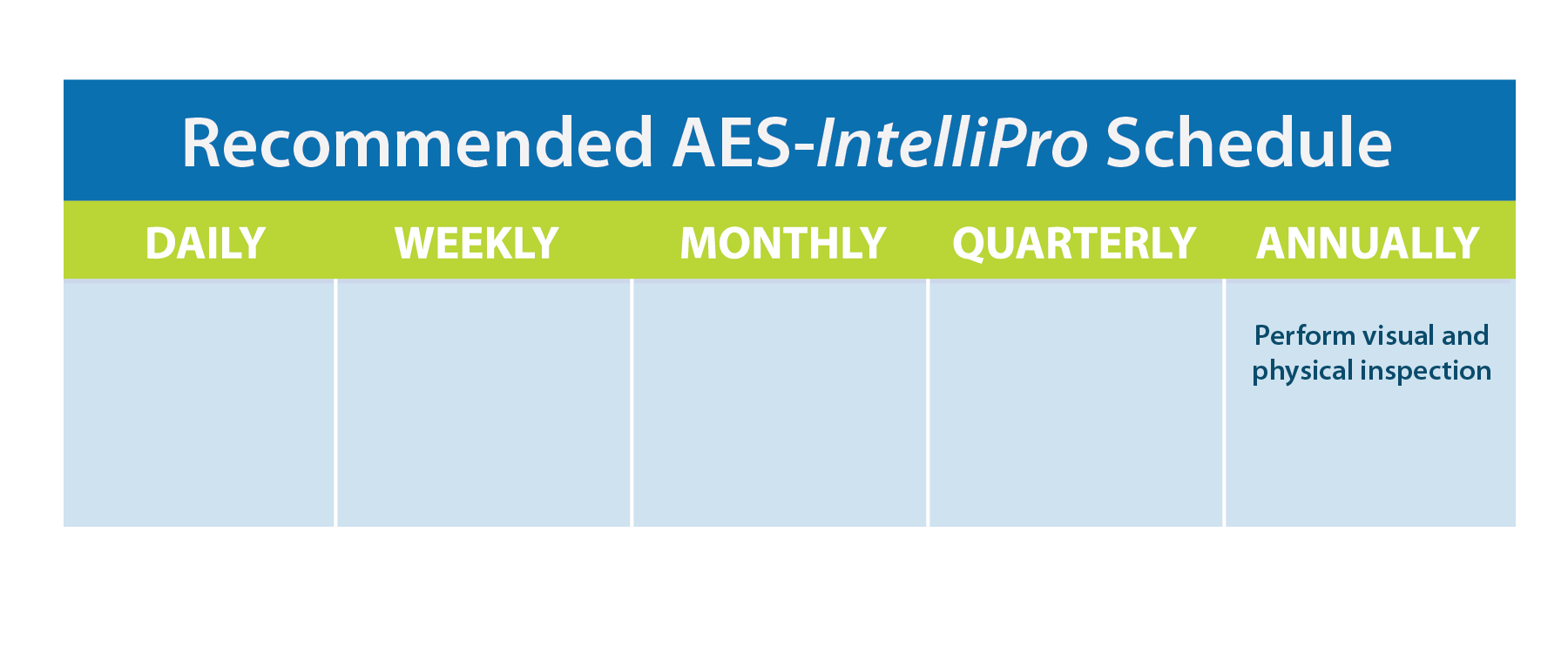 AES_IntelliPro_charts-04.png