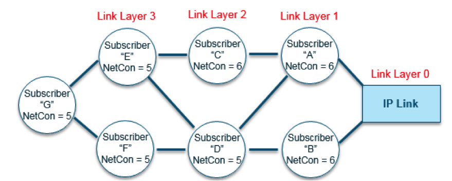 link_layer.png