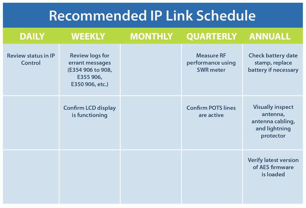 AES_IP_LINK.png