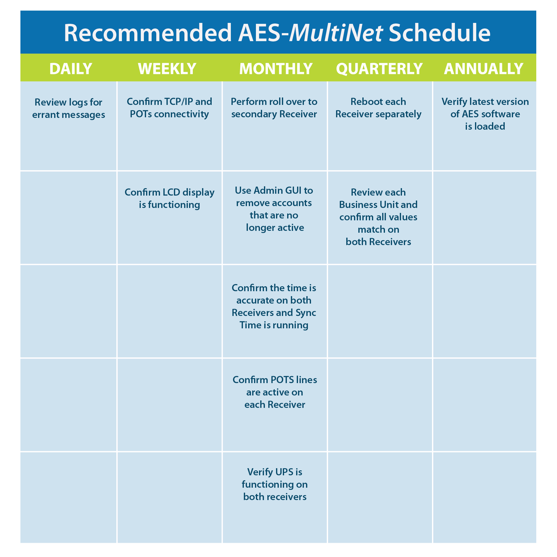 AES_MultiNet_chart.png