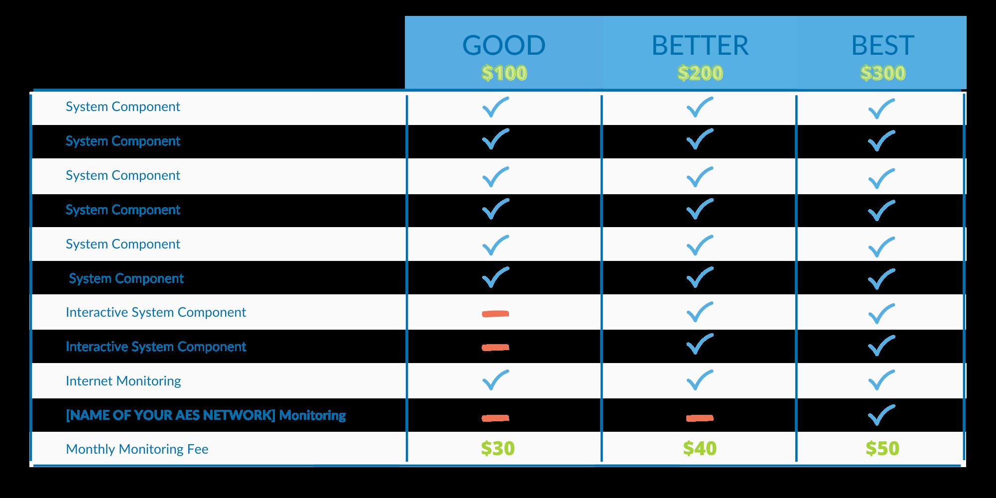 Example Pricing Matrix
