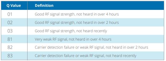 Signal_Quality