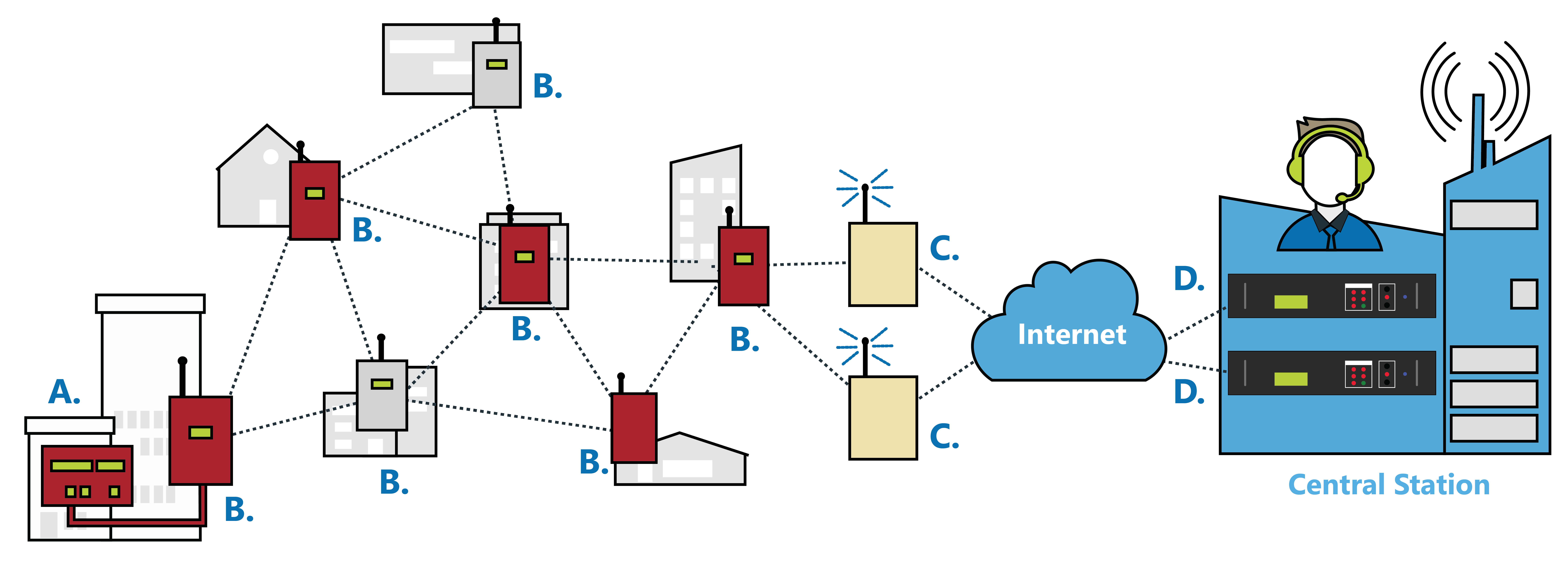 aes private wireless network-01